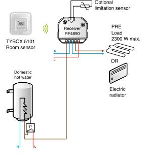 Schema voor de RF4890 Draadloze ontvanger voor elektrische vloerverwarming